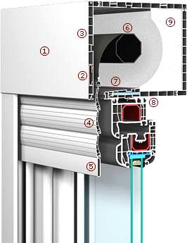 Rollladen Profil aus PVC - Ergänzung zu Fenstern und Balkontüren