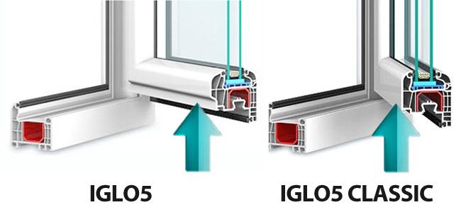Unterschied Fenster Iglo5 und Iglo5 Classic